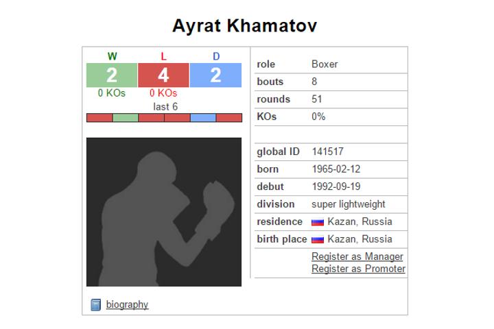 Профессиональный-бокс-Айрат-Хаматов