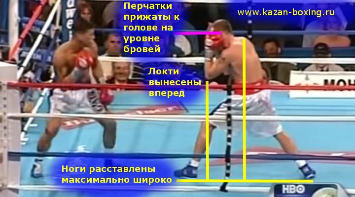 Защита в боксе: как использовать блок